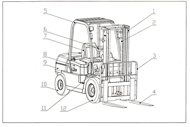 Budowa wózka widłowego